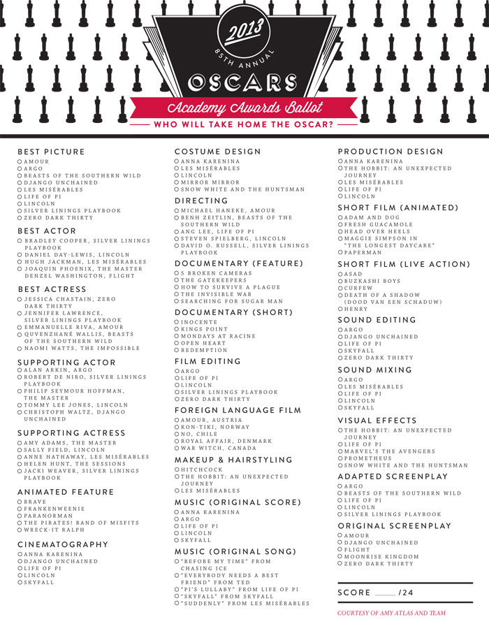 Oscar-Ballot-Amy-Atlas
